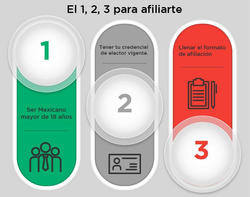 El 1, 2, 3 para afiliarte y obtener grandes beneficios