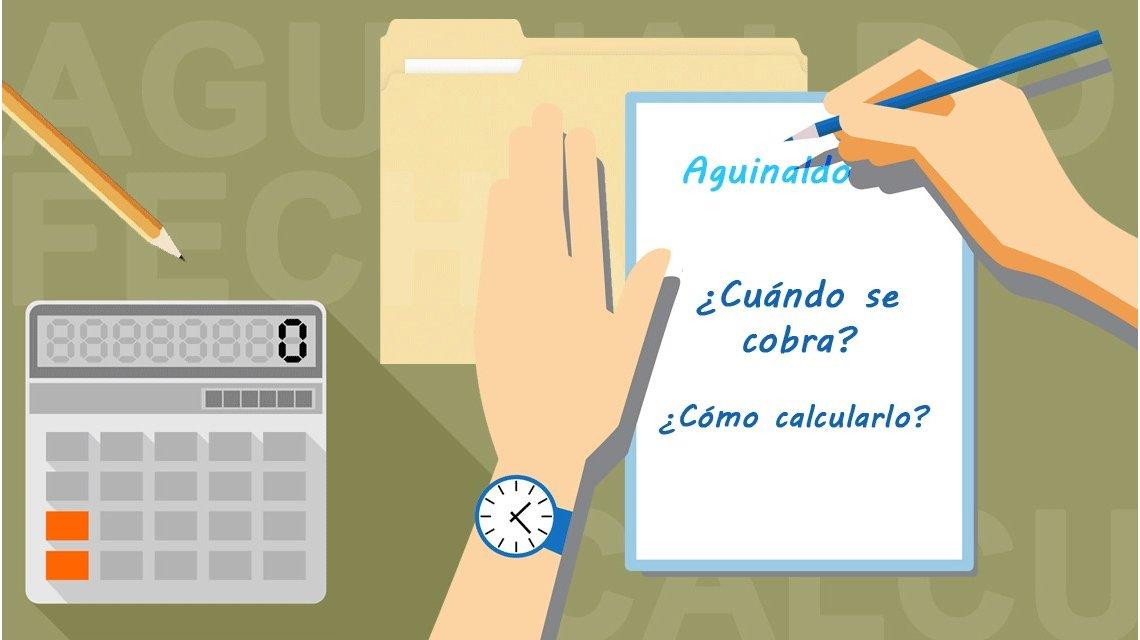 Cómo calcular tu Aguinaldo